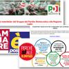 Roma 2024, verità e grandi manovre
