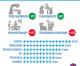 """Cittadinanzattiva, presentato il XXI Rapporto PIT Salute, """"Tra attese e costi, il futuro della salute in gioco"""""""