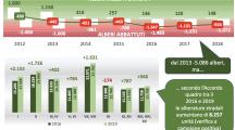 La Relazione 2019 Relazione annuale sullo stato dei servizi pubblici locali