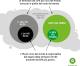 Disuguaglianza emissioni di CO2: l'1% più ricco del pianeta inquina il doppio della metà più povera