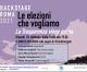 Backstage elezioni Roma 2021