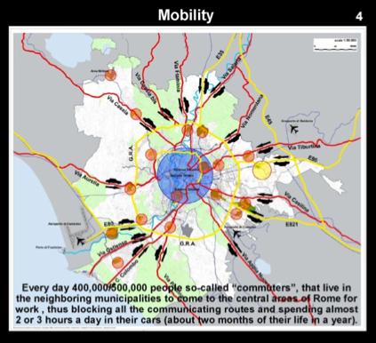 roma mobilità unhabitat