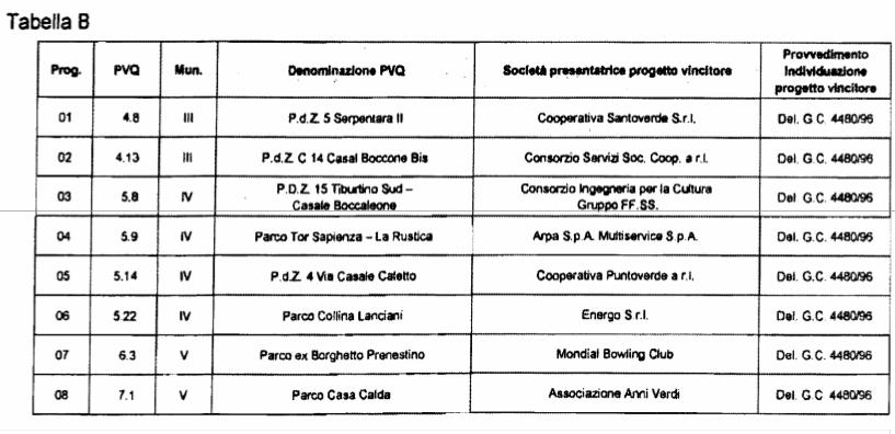 tabella B PVQ  1   8 aprile 2016