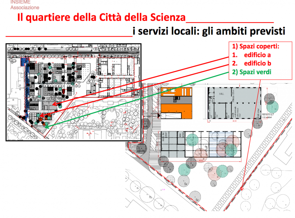 slide roma insieme parti pubbliche via reni