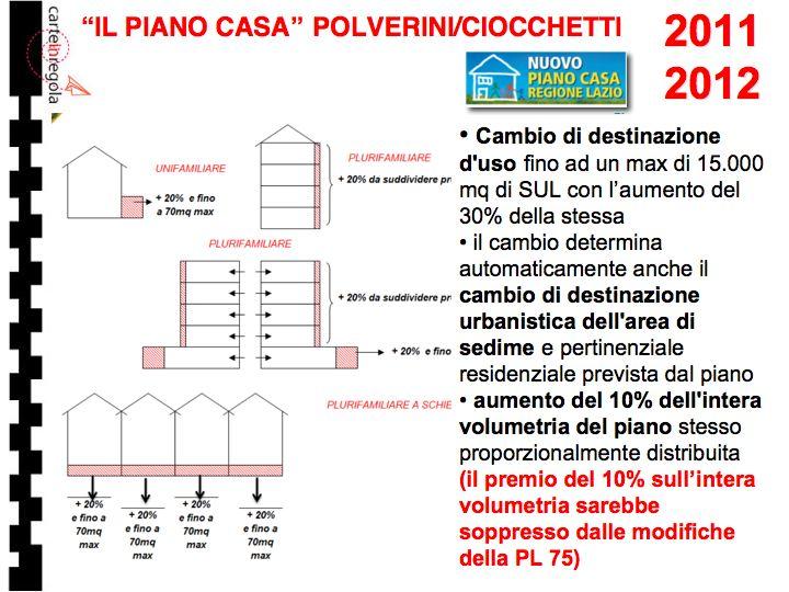 PRES. PIANO CASA 23 settembre11