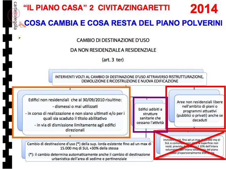 PRES. PIANO CASA 23 settembre24
