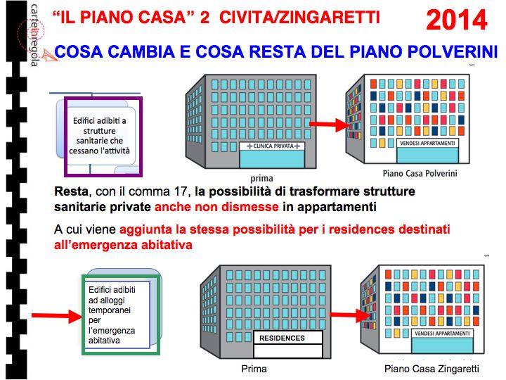 PRES. PIANO CASA 23 settembre25