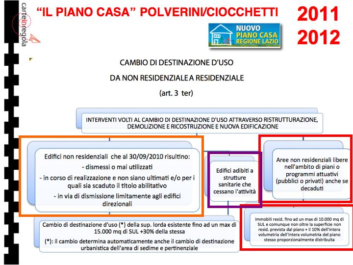 PRES. PIANO CASA 23 settembre9