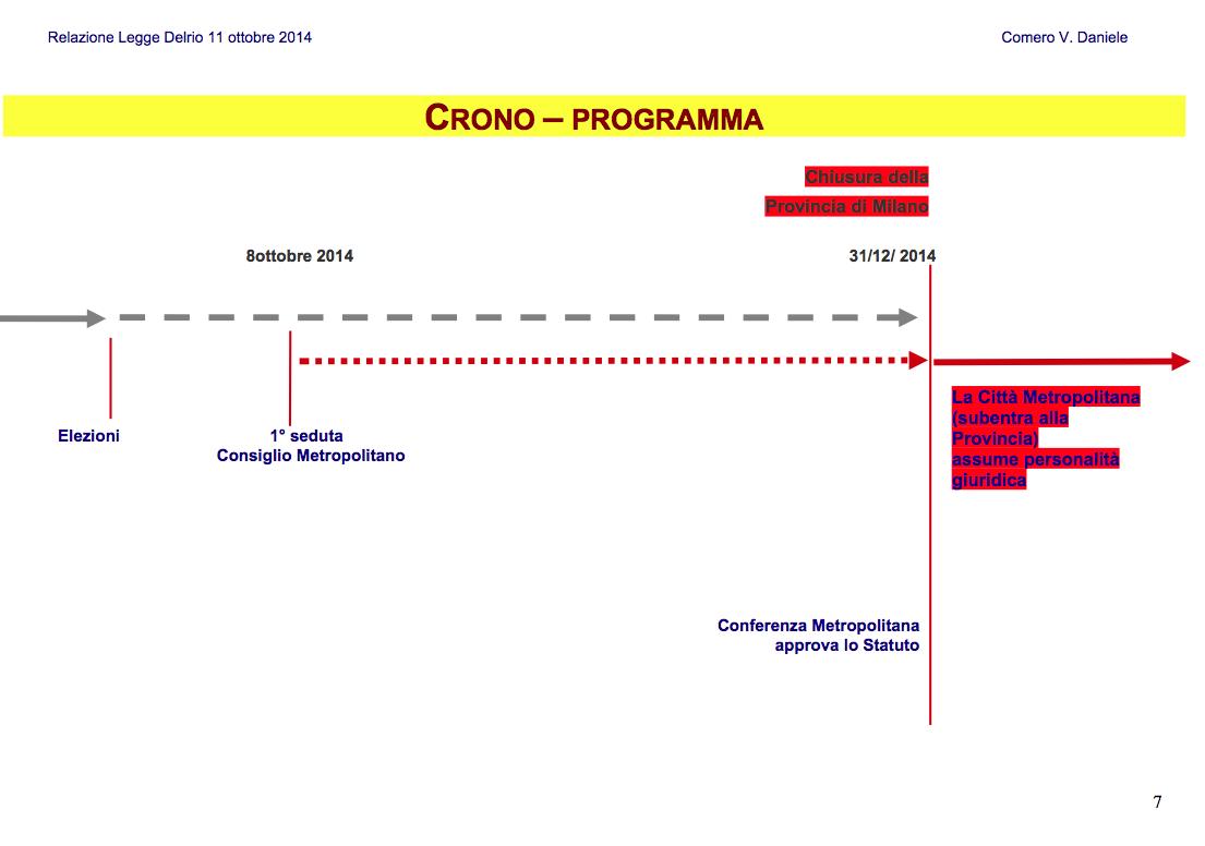 7 DELRIO-Slide per ASSEMBLEA 11-10-2014