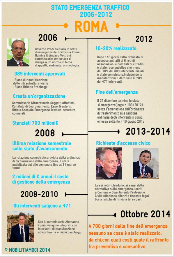 infografica_emergenza_27_10_2014