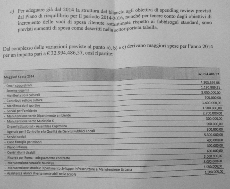 bilancio 2 agosto 2014