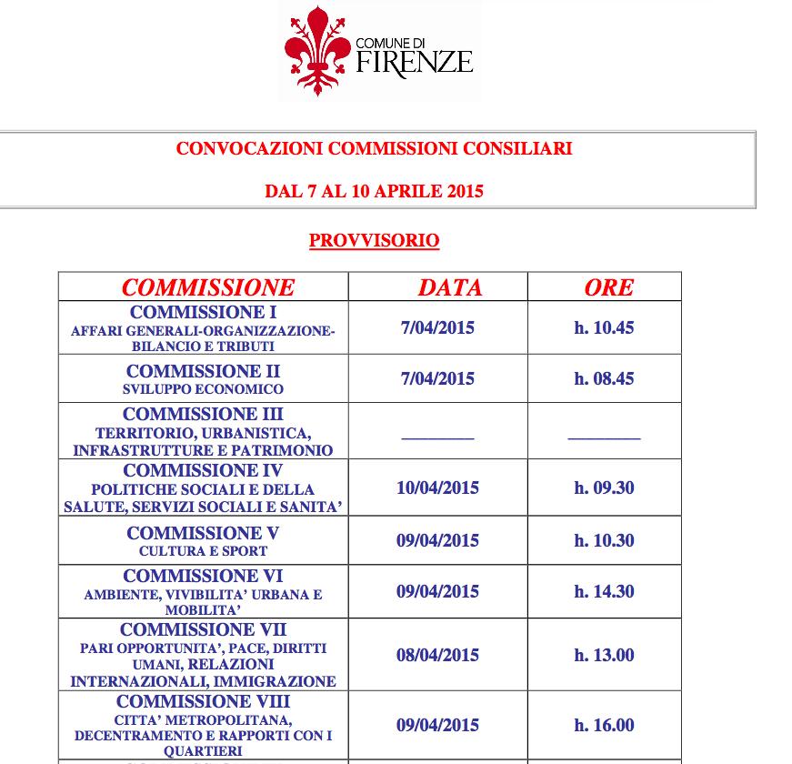 Firenze commissioni consiliari
