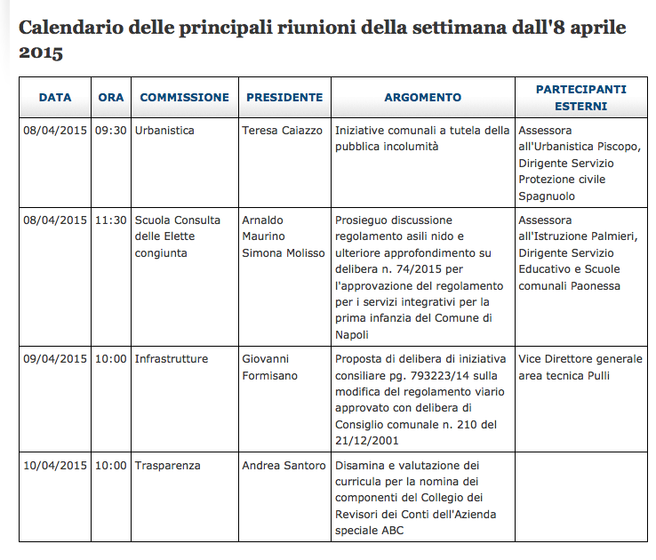 Napoli convocazioni commissioni