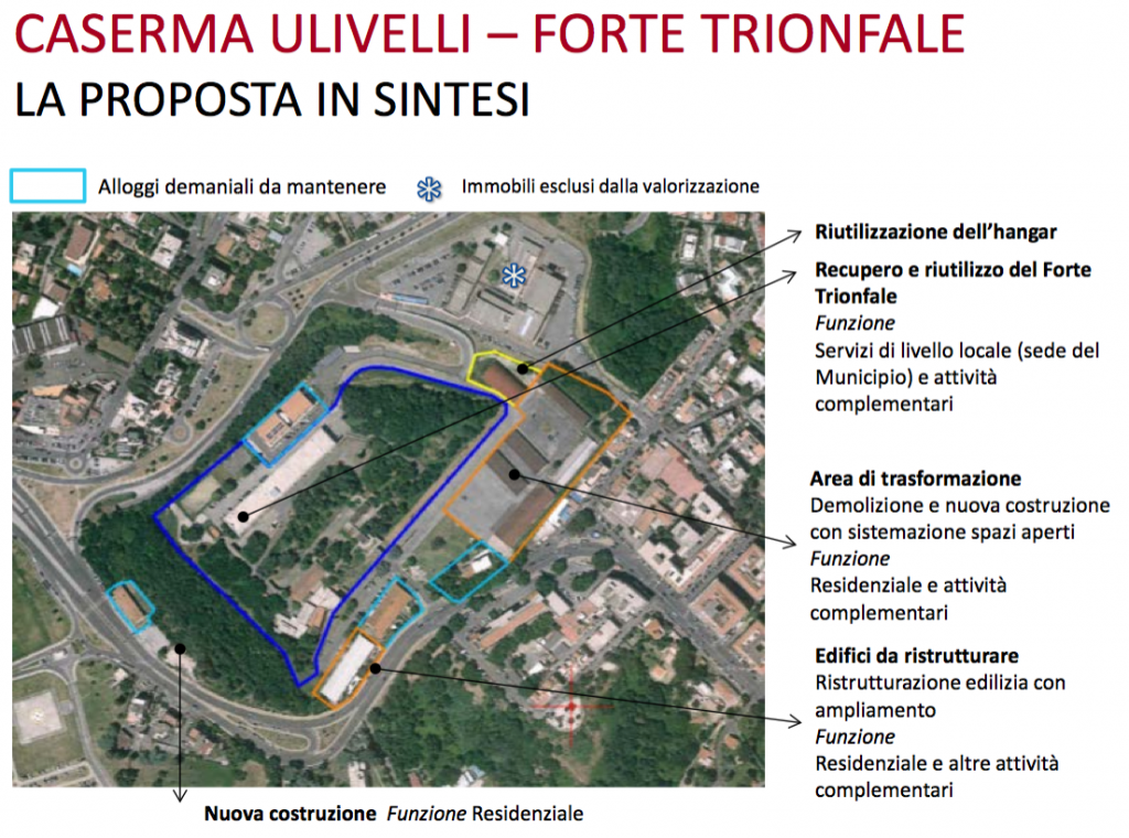dalla presentazione sul sito del Comune il Forte Trionfale oggi progetto dicembre 2014