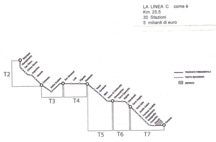 Linea C com' e metro