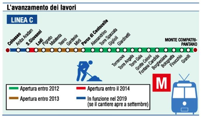 metro c cronoprogramma 2012