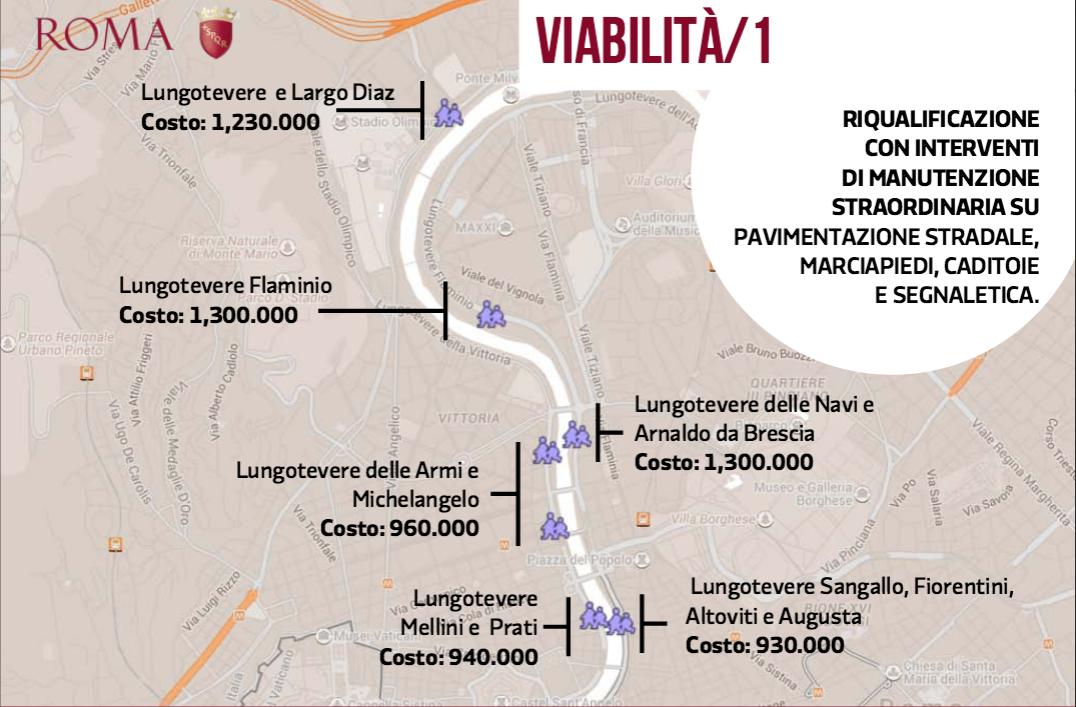 interventi Giubileo Comune Roma 12 ago 2015 lavori pubblici 3