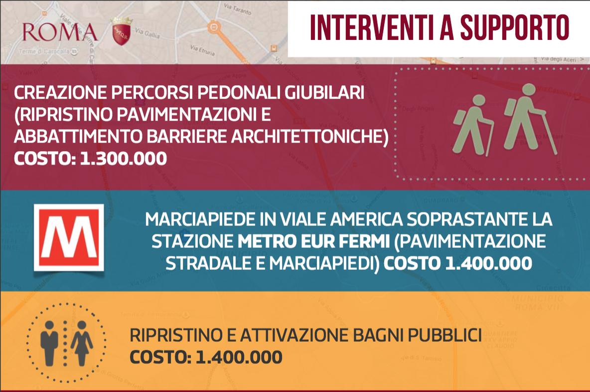 interventi Giubileo Comune Roma 12 ago 2015 lavori pubblici 8