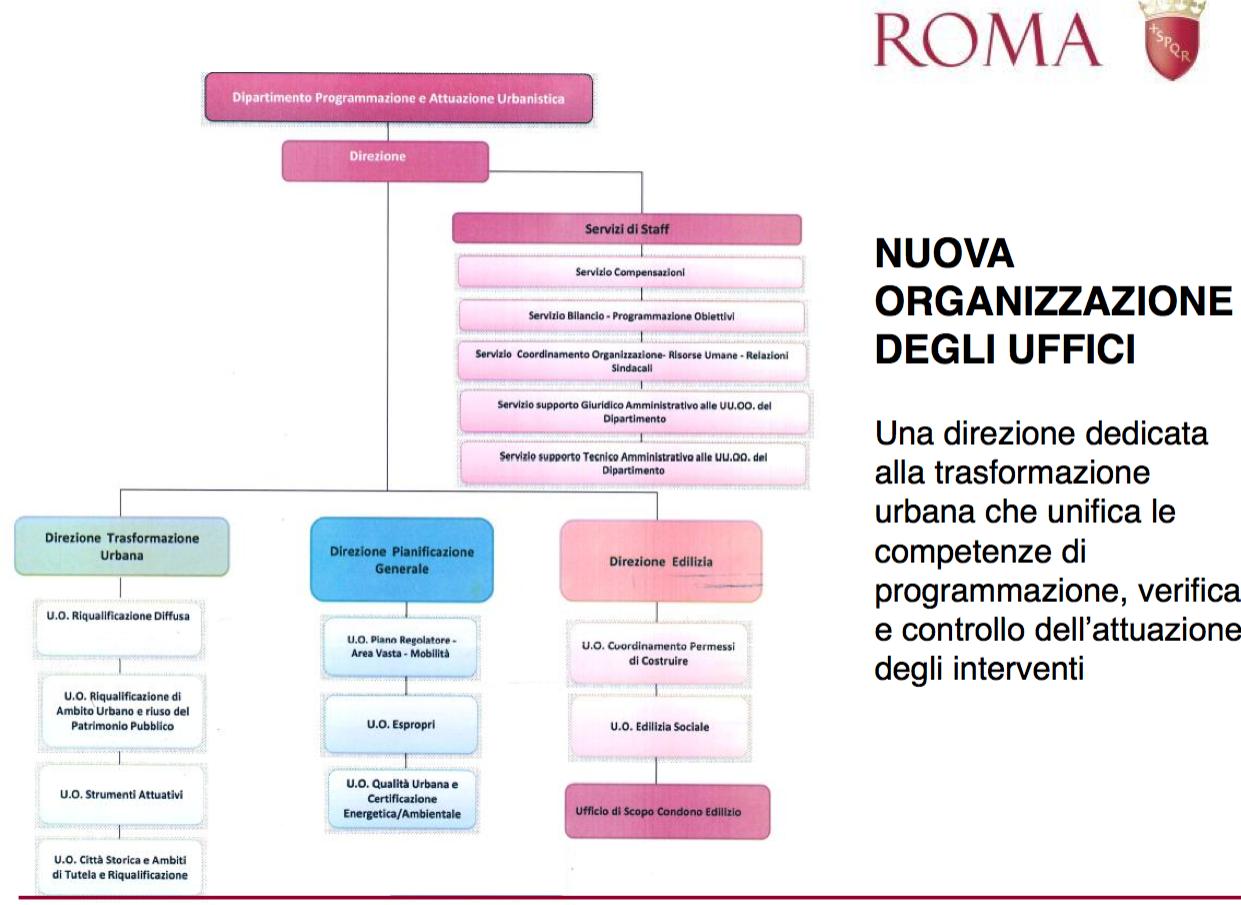 slides caudo conf romaprossima 8