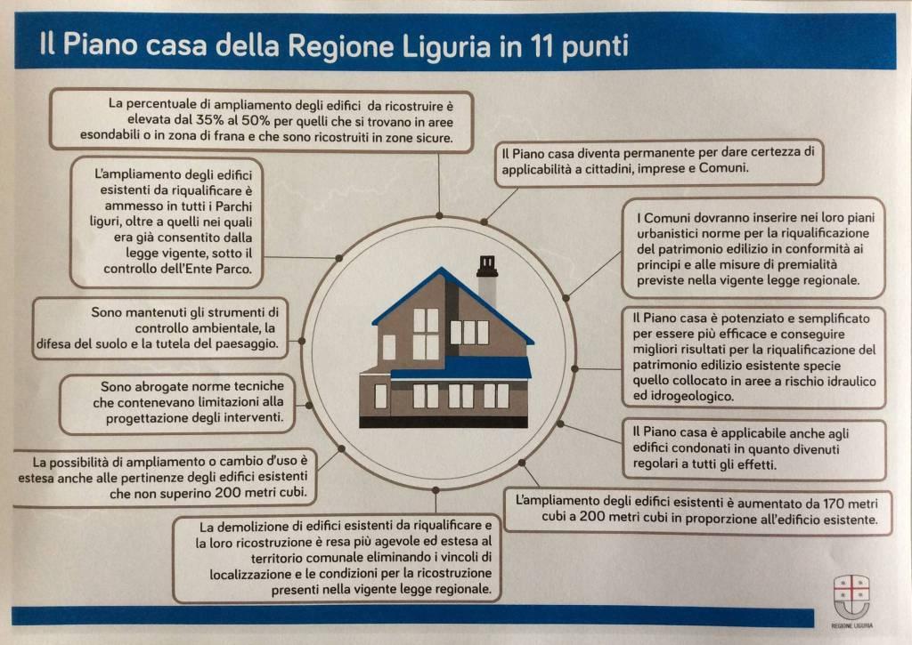 11 punti conferenza-piano-casa-liguria-2015-toti-scajola-marco-262115