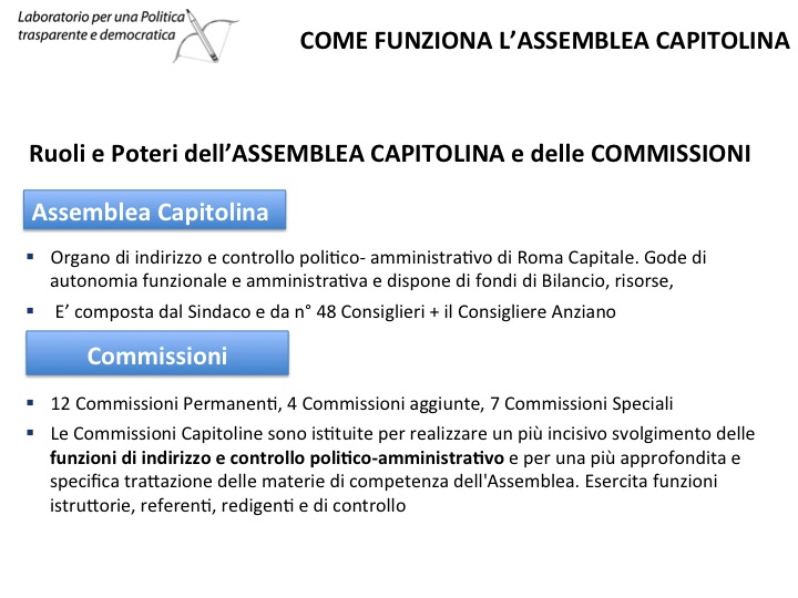 come si governa assemblea Diapositiva07