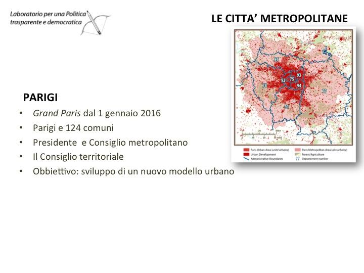 come si governa citta metropolitana Diapositiva16