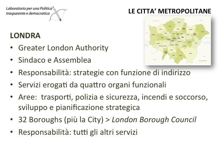 come si governa citta metropolitana Diapositiva17