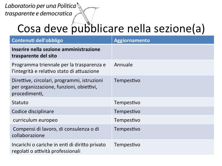 Trasparenza_10_dic_2015_Bertini M5S 03