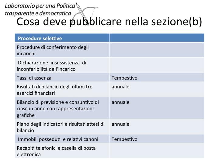 Trasparenza_10_dic_2015_Bertini M5S 04