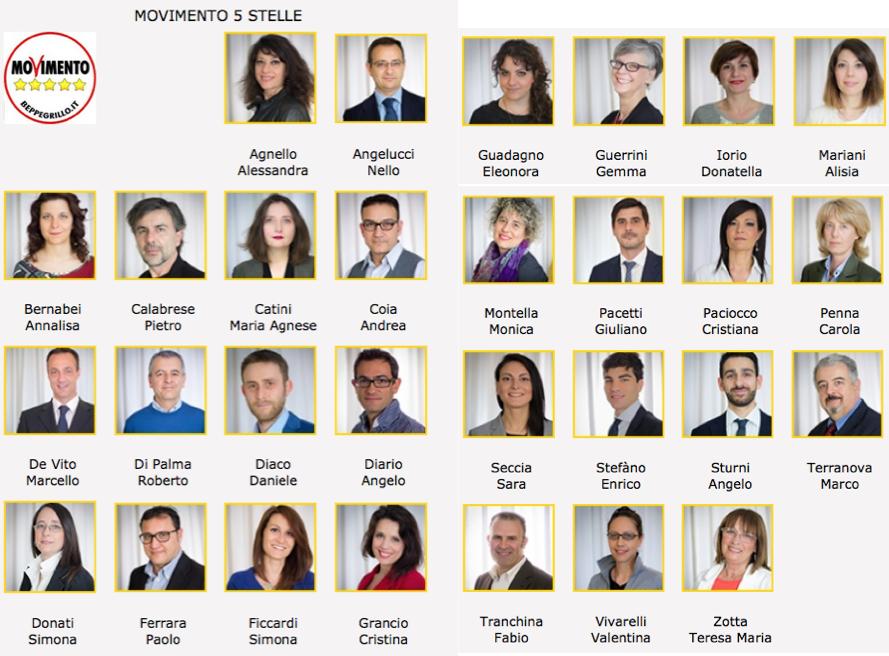 Consiglieri M5S 2016