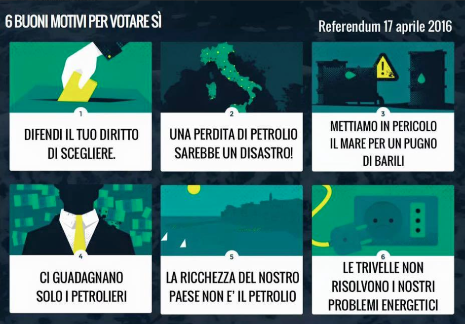 motivi referendum trivelle