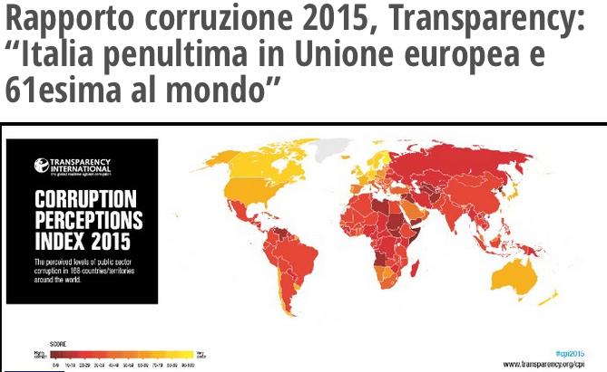 rapporto corruzione percepita 2016
