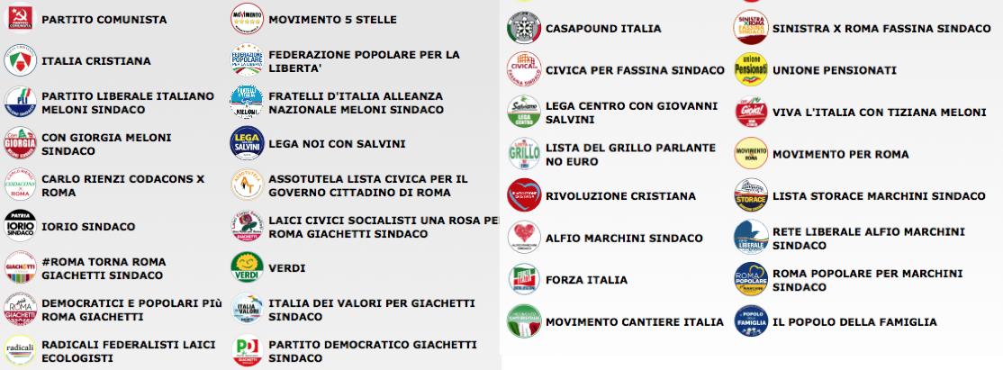 sito roma cap liste