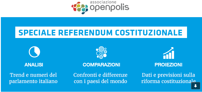 open-polis-referendum