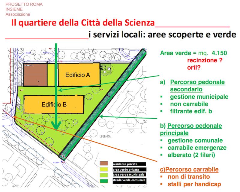 slide progetto flaminio progetto roma insieme 2