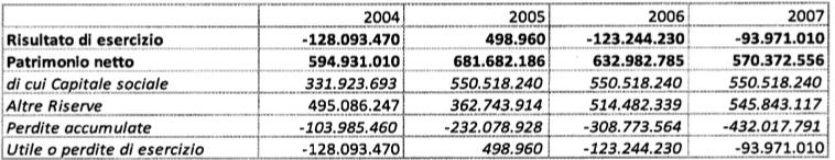 rapporto atac 2009:2013 tabella 3