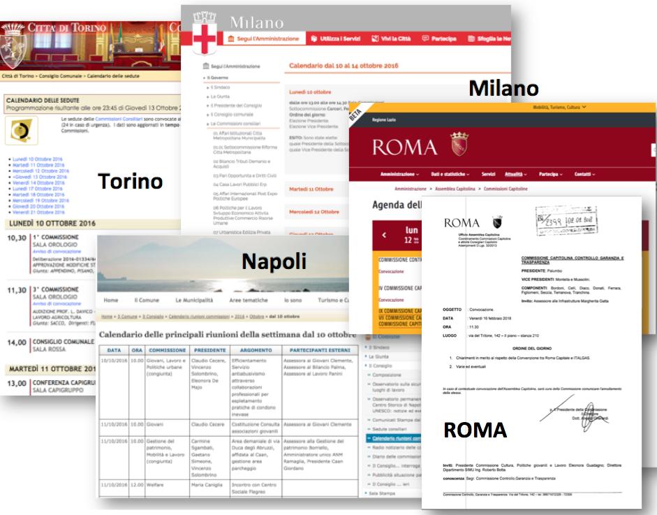 convocazioni commissioni in altre città italiane (dal 2015) e Roma (2018)