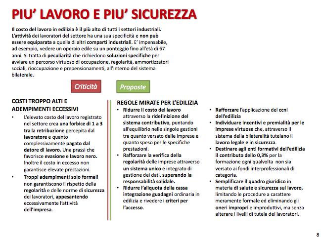 Rilancio-edilizia_Manifesto_Ance 2018 10