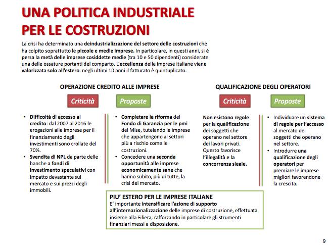 Rilancio-edilizia_Manifesto_Ance 2018 11