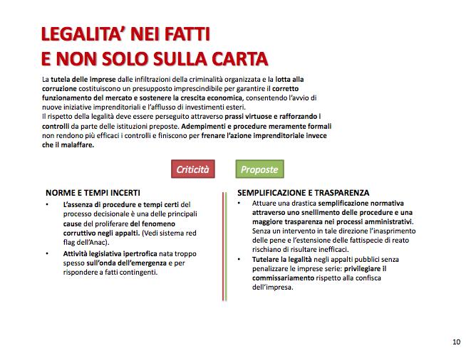 Rilancio-edilizia_Manifesto_Ance 2018 12