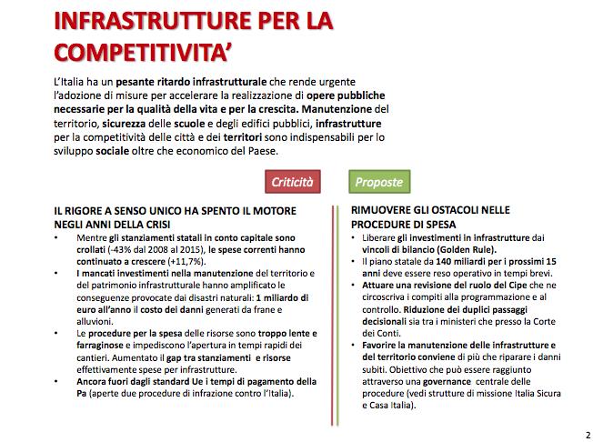 Rilancio-edilizia_Manifesto_Ance 2018 4