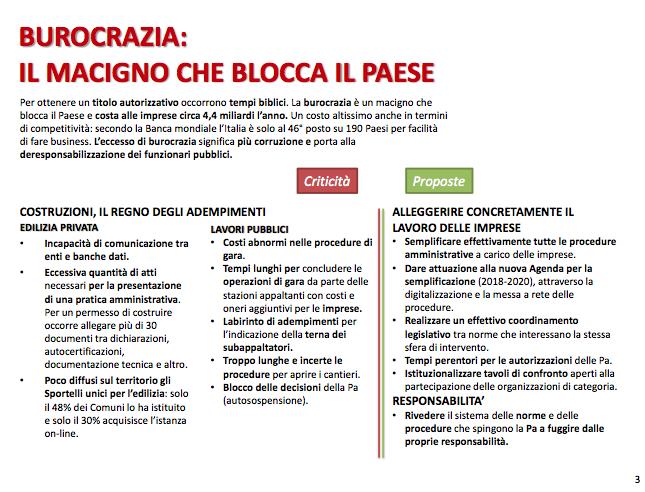 Rilancio-edilizia_Manifesto_Ance 2018 5