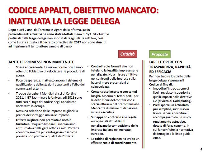 Rilancio-edilizia_Manifesto_Ance 2018 6