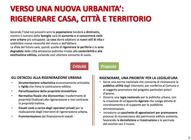 Rilancio-edilizia_Manifesto_Ance 2018 7