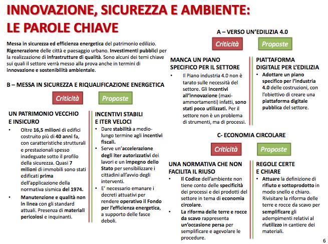 Rilancio-edilizia_Manifesto_Ance 2018 8