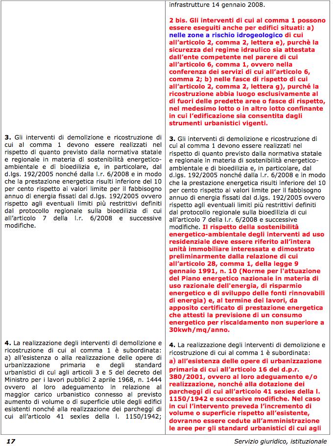 confronto art. 4 Polverini:Zingaretti 3