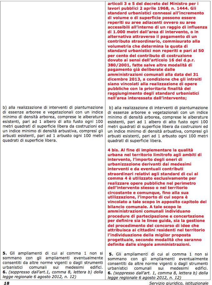confronto art. 4 Polverini:Zingaretti 4