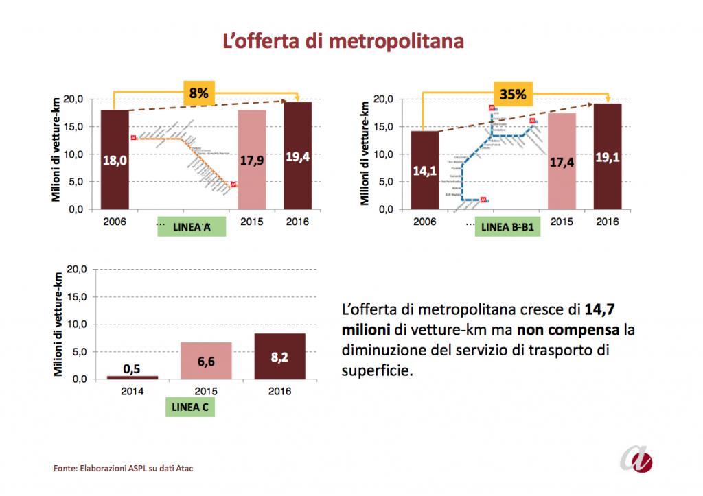 relazione 2017 agenzia controllo qualita - mobilita 08