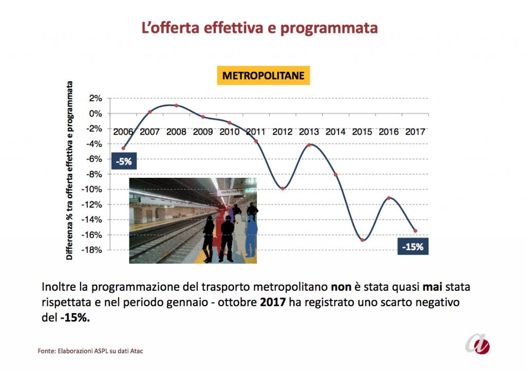 relazione 2017 agenzia controllo qualita - mobilita 10