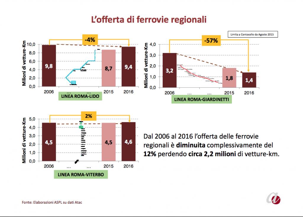 relazione 2017 agenzia controllo qualita - mobilita 11